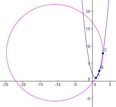 3points-parabola-circle