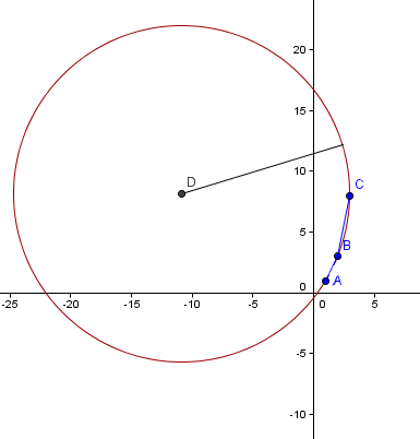 radius of curvature
