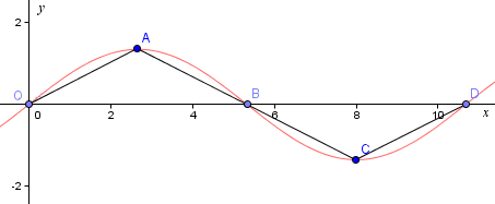 arc length approximation
