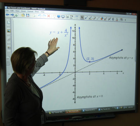 graphs on the IWB