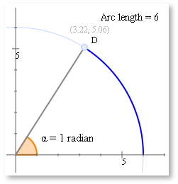 Radians: an introduction