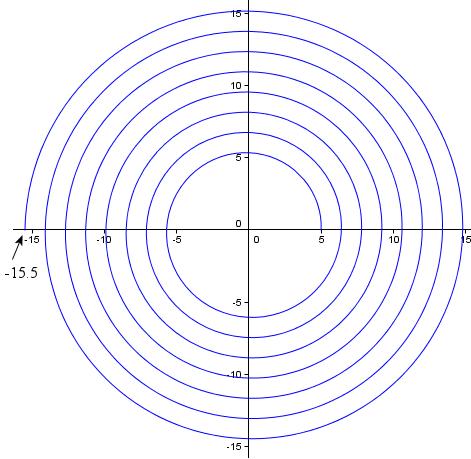 Length of an Archimedean Spiral