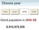 World population interactive