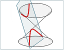 Interactive 3D conic graph