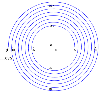 Length of an Archimedean Spiral