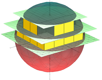 sphere and unit cubes