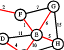 Greedy algorithm matroid