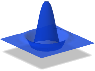 water droplet 3D graph using GeoGebra