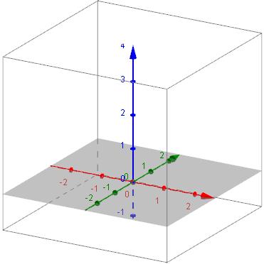 3D coordinate axes