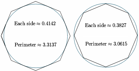 pi inner and outer tangential polygons