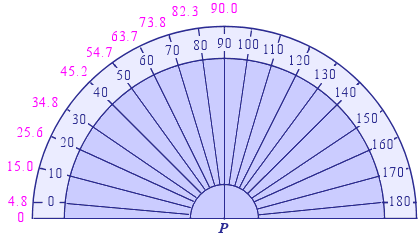 Explanation - blue protractor
