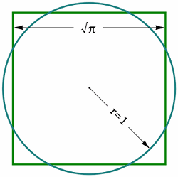Quadrature of the circle