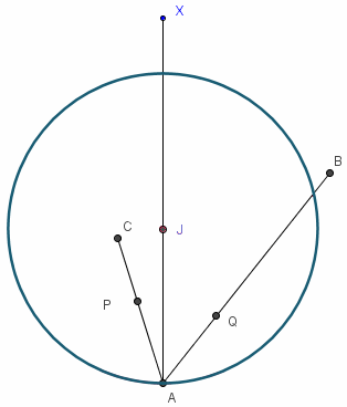 Segments AB, AC, AX, and points P Q J, circle