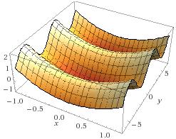 Graph of z = x^2 + sin y by Wolfram|Alpha