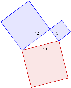 5-12-13 triangle - Ramsey Theory