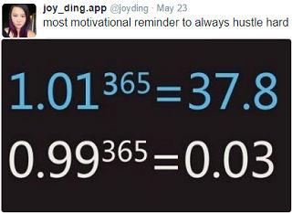 always hustle hard... 1.01^365 = 37.8, or 0.99^365 = 0.03