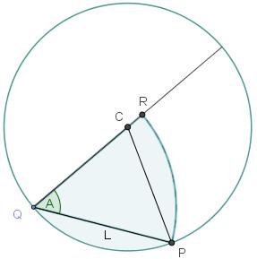 Area enclosed between arc PQ, QR and arc PR