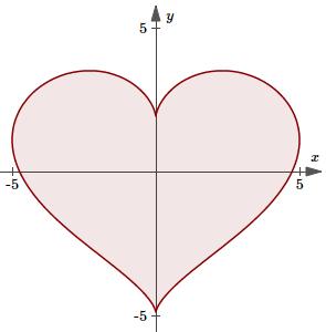 mathematical valentines heart
