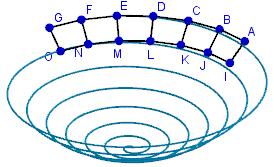 spiral segments paraboloid