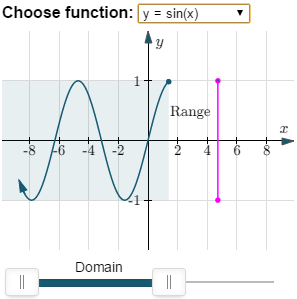 domain and range sine curve