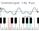 piano and combined signal