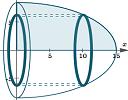 Shell method for volume of solid of revolution