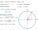 Euler Formula and Euler Identity interactive graph