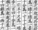 Sun Zi Suanjing