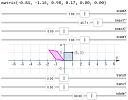 CSS matrix interactive applet