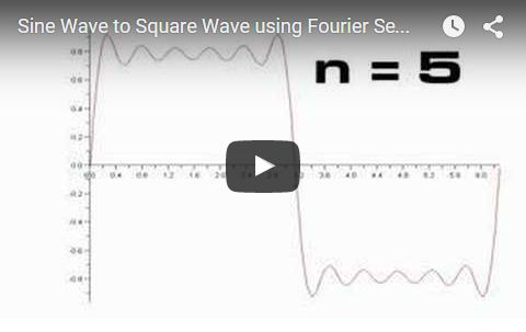 How to learn fourier series expansion