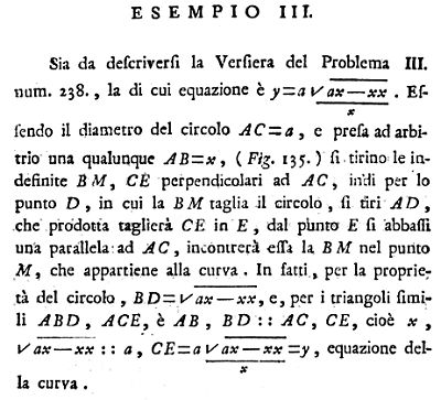 Original description of the Witch of Agnesi