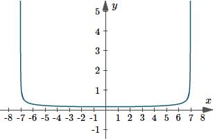 integration of inverse trigonometric functions examples pdf