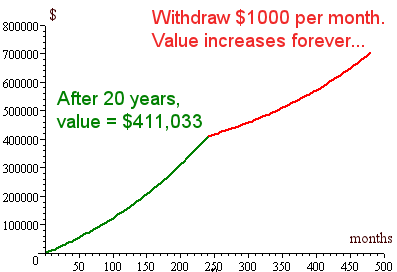 graph of value of annuity  - growth then draw-down same as put in