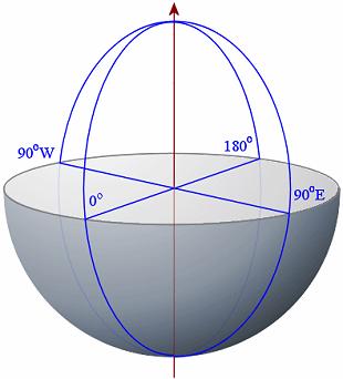 3-D Earth Geometry